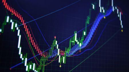 如何在Binomo中使用CCI(商品渠道指数)指标进行交易