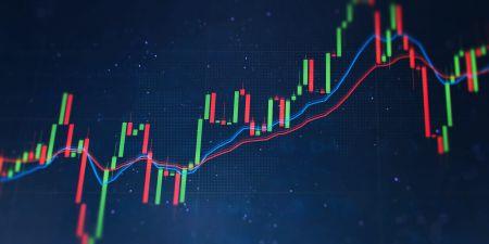 使用指数移动平均线(EMA)指标的Binomo交易策略